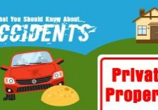 What You Should Know About Accidents on Private Property